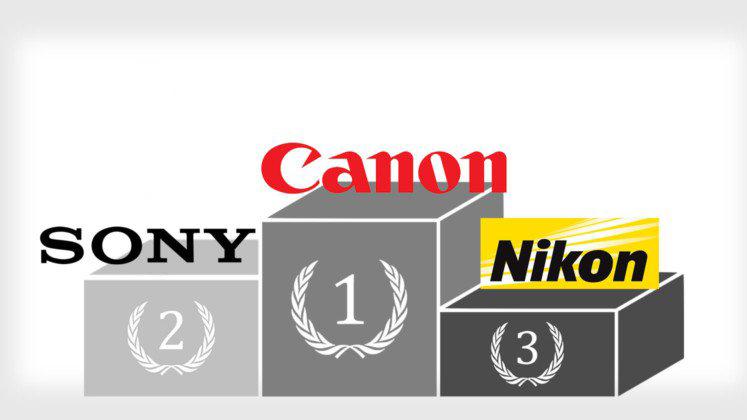 Sony заняла второе место по продажам полнокадровых камер
