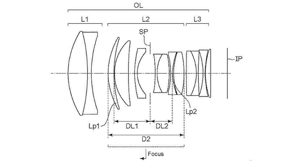 Canon запатентовал оптическое решение для объектива 135mm f/1.4