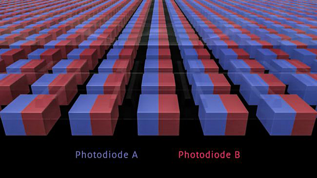 Компания Canon готовится заменить Dual Pixels AF на Quad