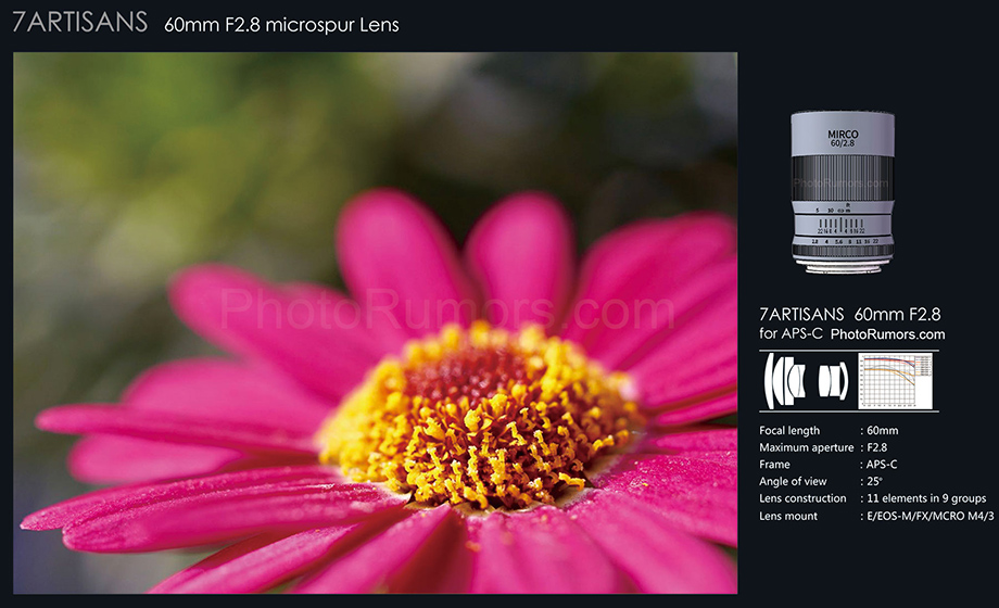 Представлен объектив 7Artisans 60mm f/2.8 Macro