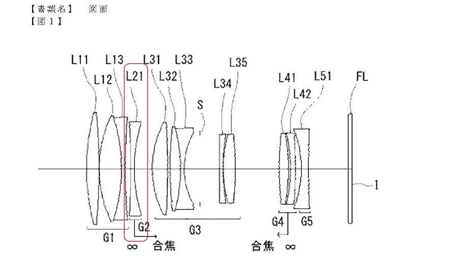 Nikon патентует объектив 80 мм f/2.0 c сапфировым элементом