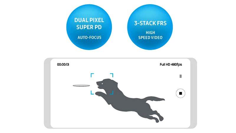 Новый сенсор Samsung ISOCELL обеспечит HD-съёмку с частотой 960 fps