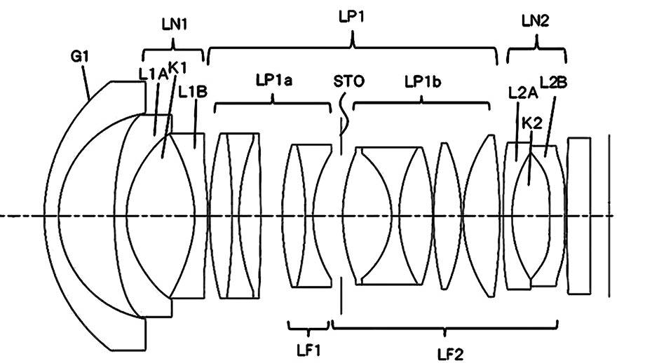 Canon патентует сверхсветосильный 18mm f/1.0 и два объектива чуть