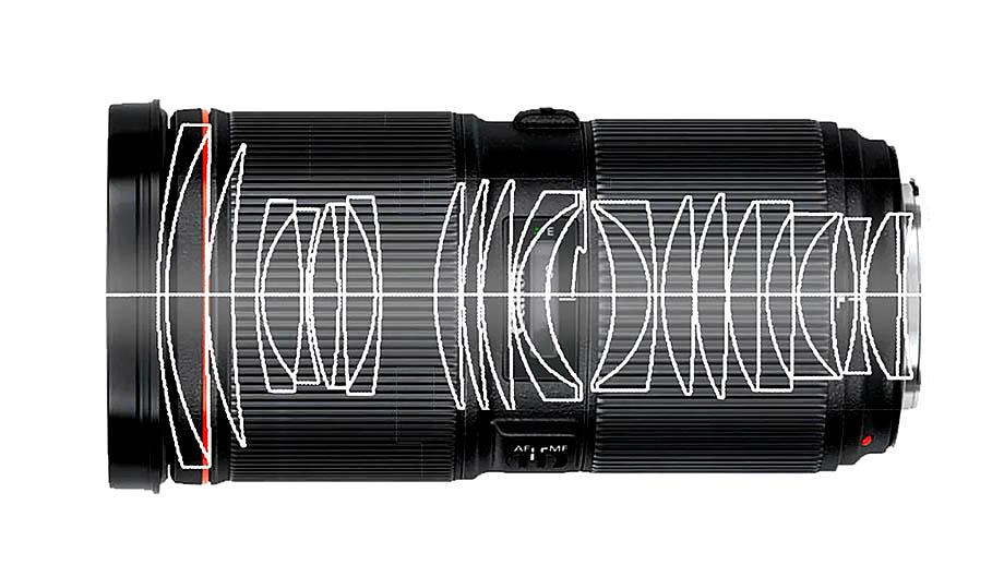 Canon рассчитал зум 50-80/1.1 под беззеркальные камеры