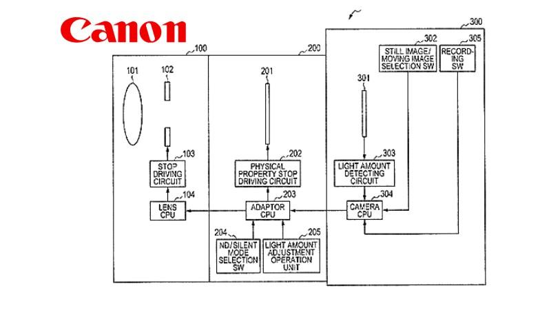 Canon запатентовал электронный ND фильтр переменной плотности