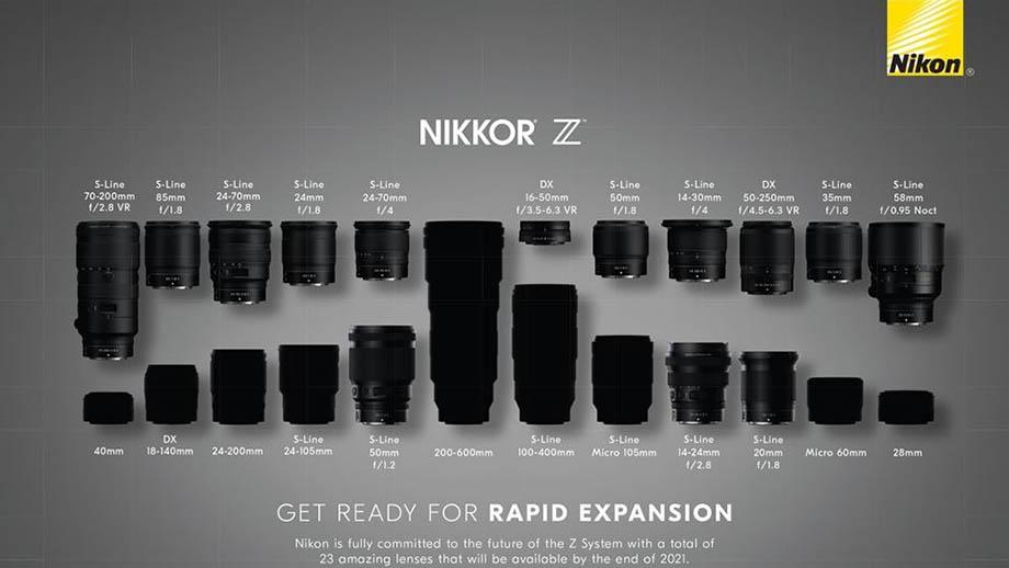 Nikon выпустит новые светосильные объективы Nikkor Z