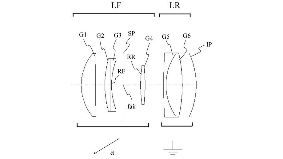 Canon патентует серию объективов для изогнутых матриц