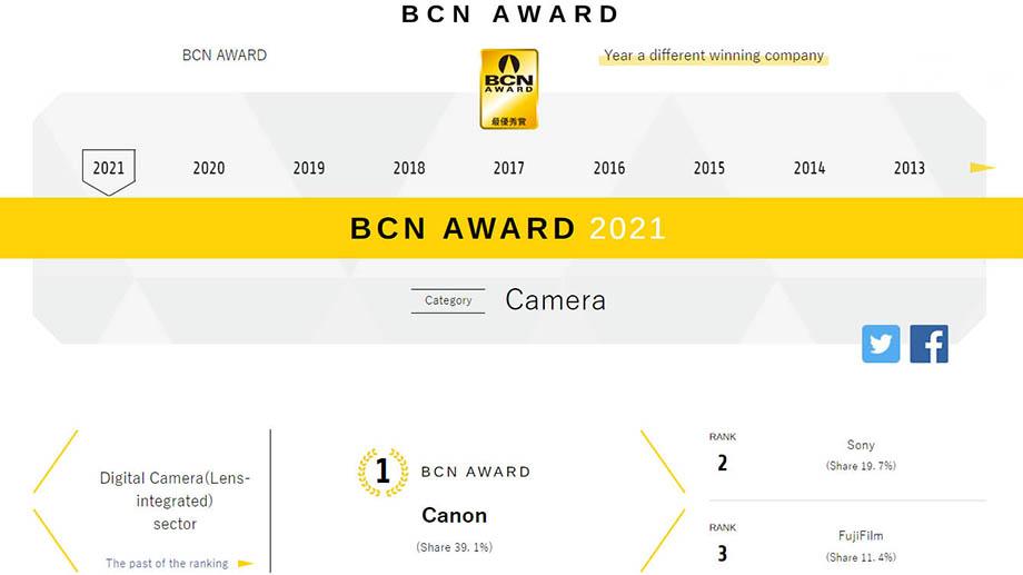 BCN Ranking: доли рынка фотокамер в Японии за 2020 г.