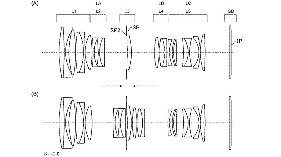 Патент на новые макрообъективы Canon RF