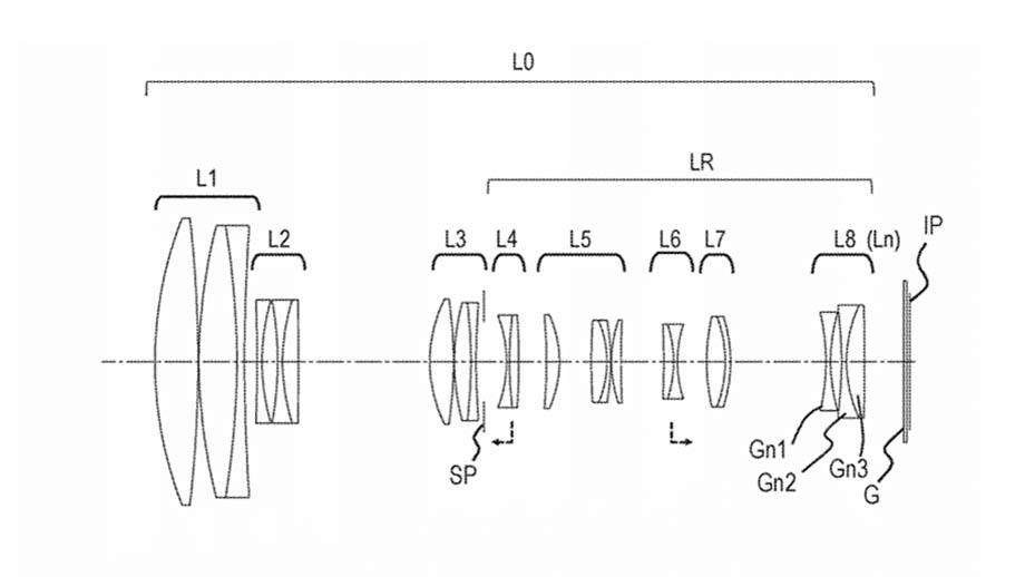 Готовятся к выпуску телезумы Canon RF 120-700mm f/4.5-8 и RF 100-600mm f/4.5-7.1?
