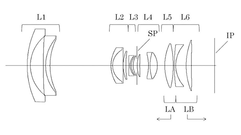 Canon патентует RF 24-70mm f/4L IS USM