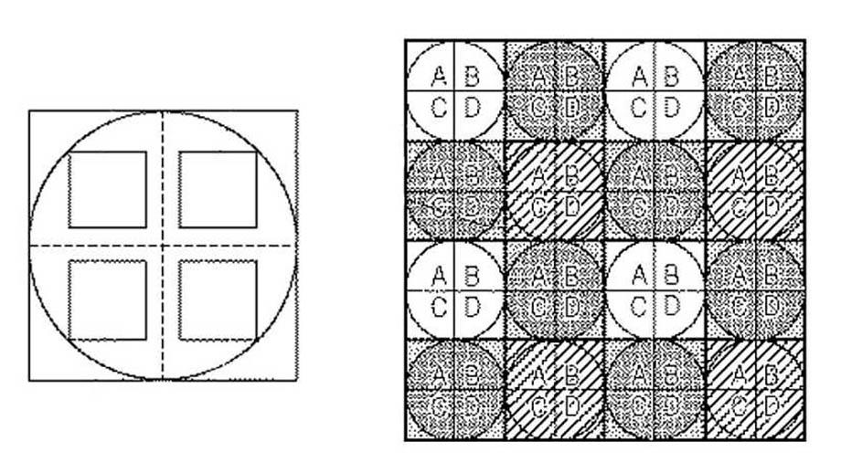 Quad Pixel AF сменит Dual Pixel AF в камерах Canon?