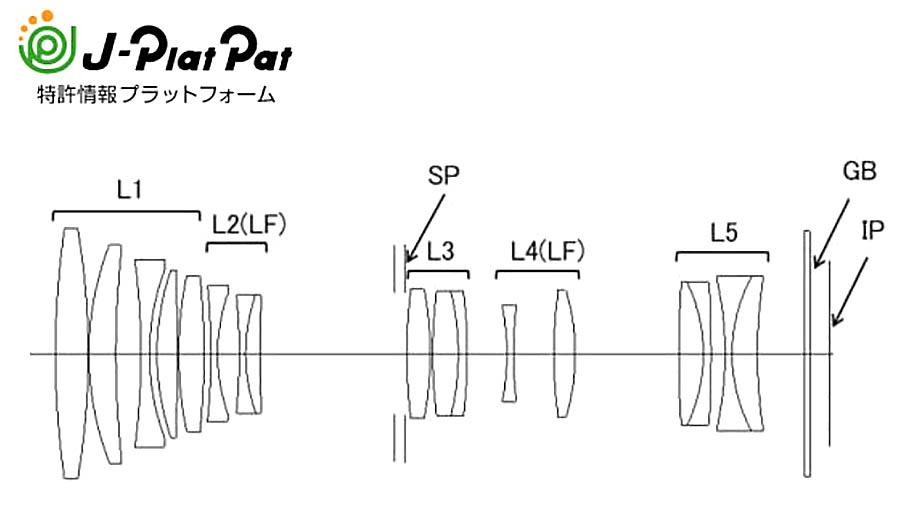 Canon патентует объектив RF 100mm f/2.8L IS USM Macro