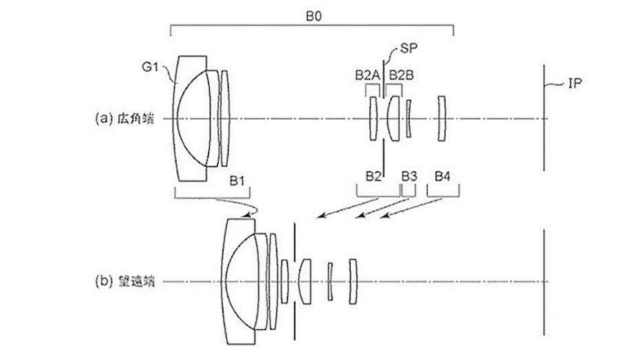 Патент на Canon RF-S 15-45mm STM для APS-C камеры