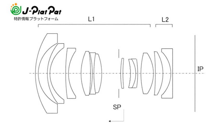 Патент на объективы Canon RF 20mm F1.8L и RF 24mm F1.8L?