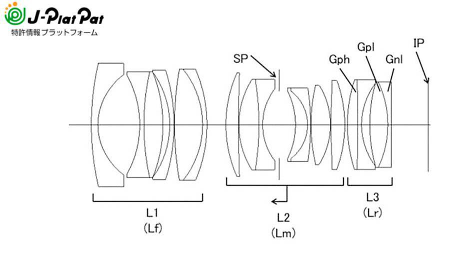 Патенты Canon на RF 35mm F1.2L, RF 24mm F1.2L и RF 28mm F1.2L