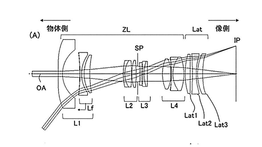Canon RF 14-35mm F4L представят в ближайшее время
