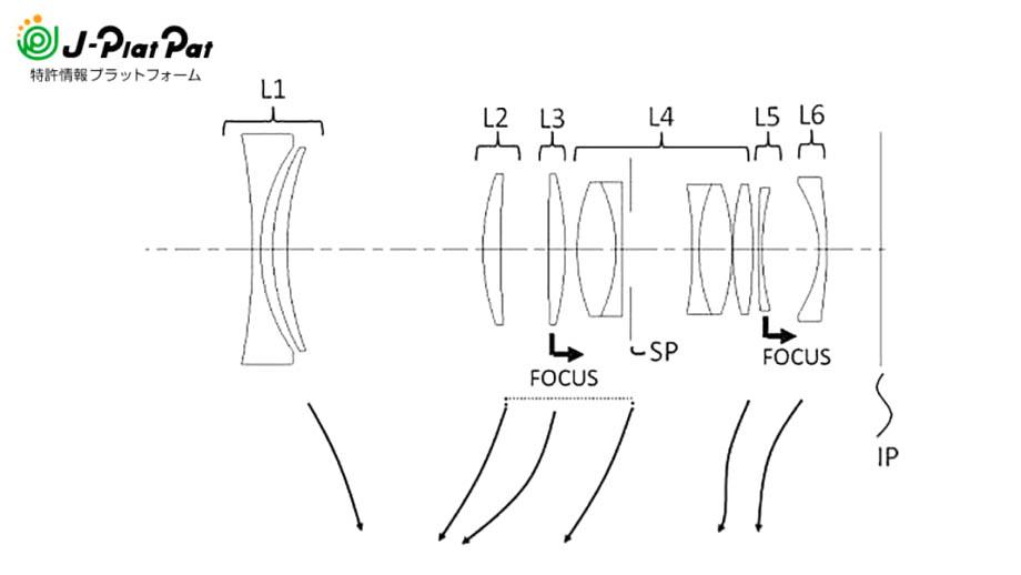 Canon патентует RF 28-70mm F2.8 в компактном корпусе