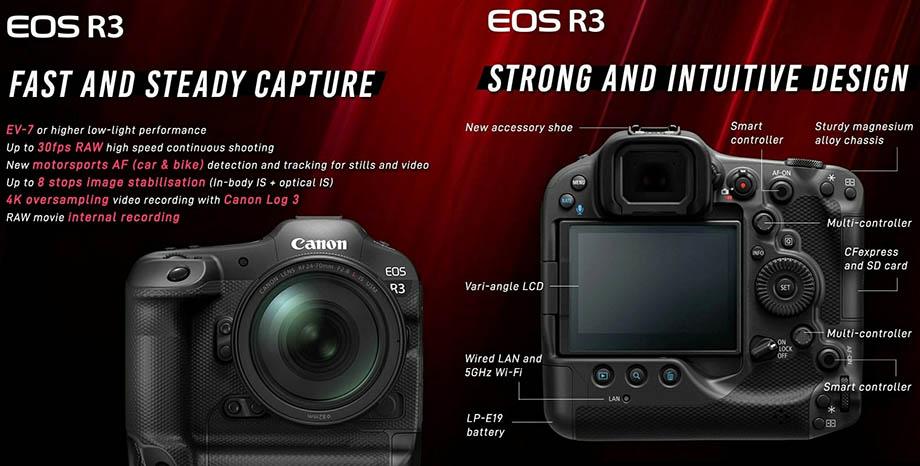 Подтверждено: Canon EOS R3 получит сенсор 24 Мп