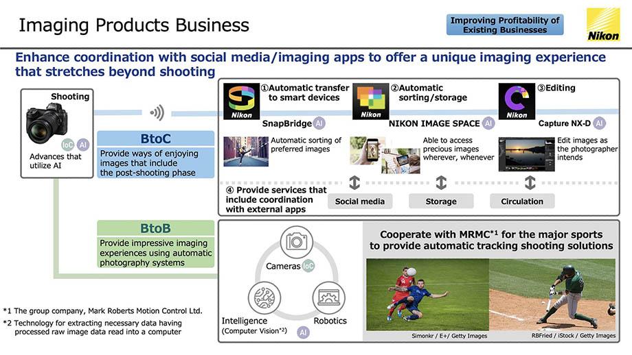 Финансовые результаты Nikon за прошедший год и план развития на следующий