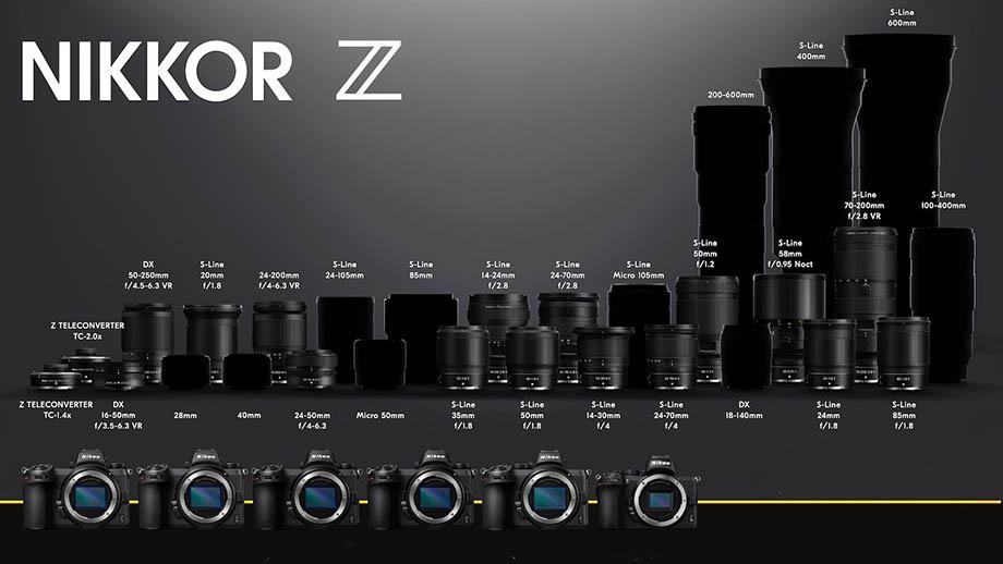 Новые объективы Nikkor Z