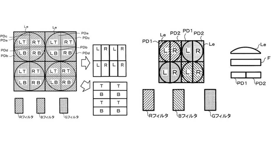 Патент Olympus на систему автофокусировки Dual/Quad AF
