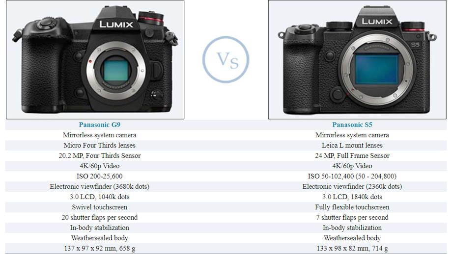 Сравнение размеров камер Panasonic G9 и S5