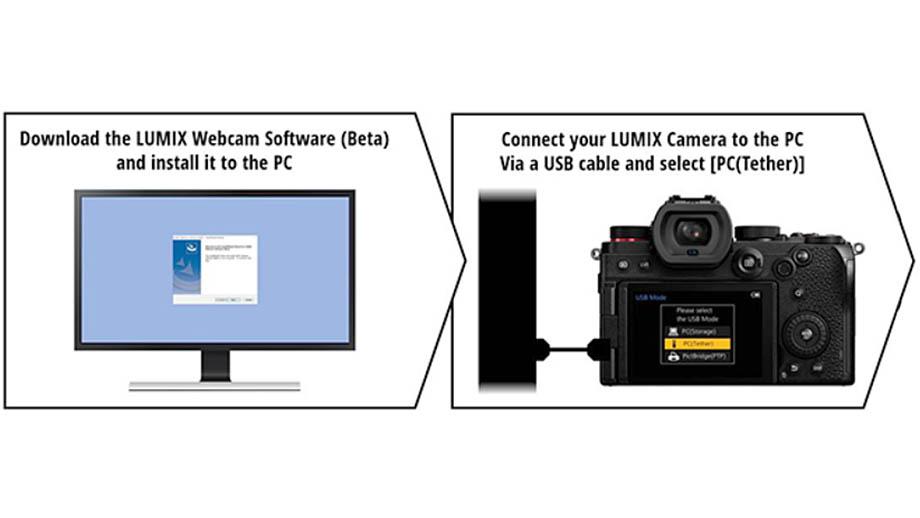 Panasonic выпустил приложение LUMIX Webcam Software (бета) для Windows и Mac