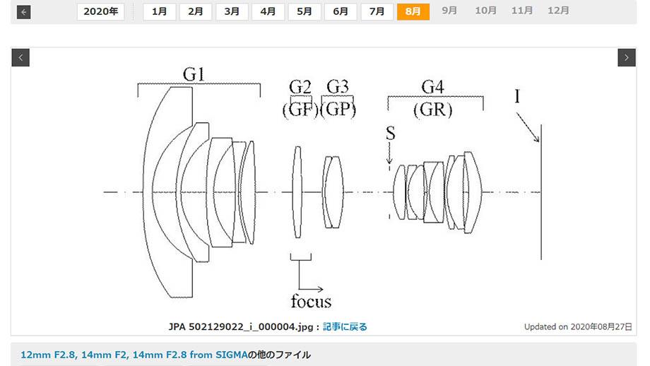 Новые патенты Sigma: 12mm f/2.8, 14mm f/2.0 и 14mm f/2.8