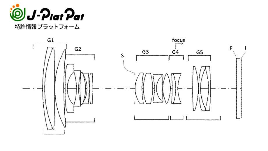 Патент на суперзум Sigma 28-200mm f/3.4-5.6