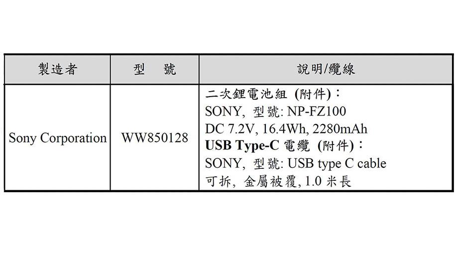Sony зарегистрировала новую камеру со сменной оптикой WW850128