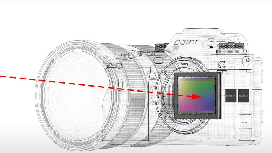 Sony официально предупреждает о возможности повреждении сенсора лазером